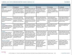 common-core-standards-writing-rubric-9-10