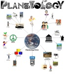 Roles in Planetology