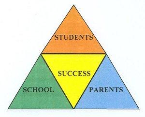 EL Pyramid
